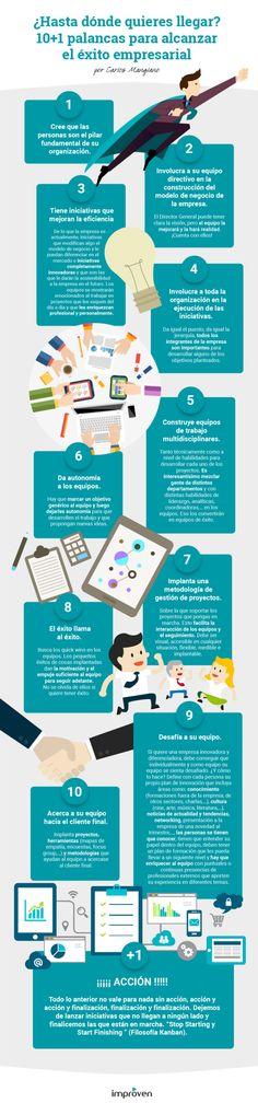 Una infografía que muestra como obtener el éxito de tu negocio