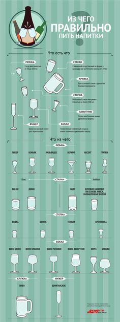 http://www.vlg.aif.ru/infographic/memo/1114120
