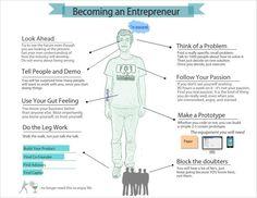Becoming an Entrepreneur #startup