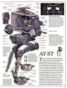star wars incredible cross sections - Buscar con Google