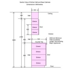 Standard Cabinet Dimensions Available from most cabinet ...