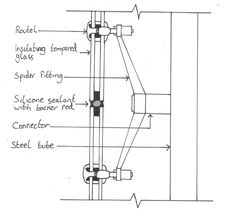 Detail: Glass curtain wall spider fitting.