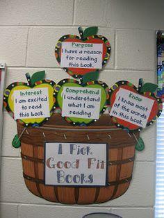 Third Grade Thinkers: Reading Zone