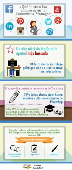 ¿Qué buscan las empresas en un #CommunityManager? Infografía en español