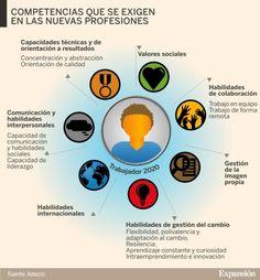 Las nuevas profesiones que revolucionan el mercado laboral http://www.expansion.com/emprendedores-empleo/empleo/2016/04/22/571a193c22601d24078b4614.html