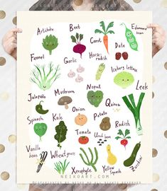 Adorable poster! Great idea for getting kids into their veggies too. ABC Vegetable by PaperPlants on Etsy, $12.00