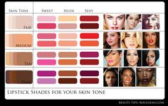 Lipstick shades for your skin tone