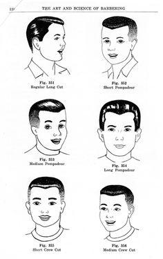 Vintage Boys' Haircuts