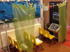 airport role play area - Google Search Play Based Learning, Learning Through Play, Preschool Learning, Educational Activities, Preschool Activities, Dramatic Play Area, Dramatic Play Centers, Role Play Areas, Transportation Theme