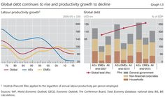 """""""The Global Economy Can No Longer Rely On Debt"""" - BIS Warns Central Bank Actions """"Have Started To Backfire"""" 