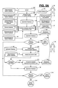 Patent US7873567 - Value and risk management system - Google Patents