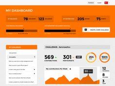 Cowonder Dashboard designed by Antonela. My Dashboard, Dashboard Design, Customer Journey Mapping, Mobile Ui Design, Dashboards, User Experience, Data Visualization, User Interface, Bar Chart