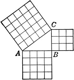 The 3-4-5 triangle and Pythagoras' Theorem