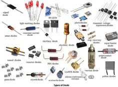 Types of diode more electronics components, electrical components, diy electronics, electronics projects, Electronics Projects, Electronic Circuit Projects, Electronics Components, Electrical Components, Electronics Gadgets, Electrical Engineering Books, Electrical Projects, Electronic Engineering, Chemical Engineering
