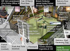 Kurt Cobain Murder Scene | Kurt Cobain 3d model crime scene greenhouse Seattle