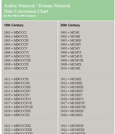 Roman Numeral dates in webpage  *Use Control+F to look for a date! http://www.weplan.com/romannumeral.htm