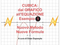 CUBICA: dal GRAFICO all'EQUAZIONE ESEMPIO 1 - DUE METODI - CALCOLI e …