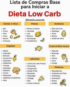 Dieta whole30 livro pdf