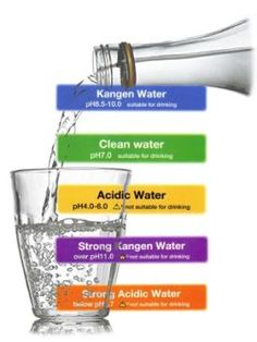 "Pure Kangen ionized alkaline water... ""Change your water, change your life."""