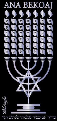 Menorah, Learn Hebrew Alphabet, Kabbalah Quotes, Cultura Judaica, Jewish Customs, Jewish Beliefs, Hebrew Prayers, Esoteric Art, Hebrew Words