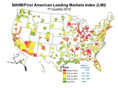 For the country as a whole, the NAHB/First American Leading Markets Index (LMI), released today, rose to .95 in the first quarter of 2016, .01 point higher than its level in the fourth quarter of 2…