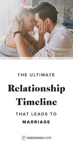 ideal dating timeline