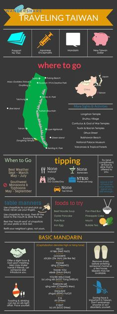 Taiwan Travel Cheat Sheet; Sign up at www.wandershare.com for high-res images. 臺北市 Taipei City