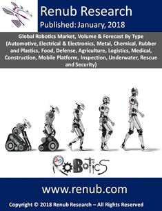 Global Robotics Market will be more than US$ 130 Billion opportunities by 2024. This report segmented the Global Robotics Market into Industrial Robotics Market and Service Robotics Market; some of the categorizations of Industrial Robotics Market are Metal Industry, Automotive Industry, Food industry, Electrical & Electronics Industry etc. whereas some of the categorization of Service Robotics Market is Mobile platform Industry, Medical Industry, Agriculture Industry, Logistics etc.