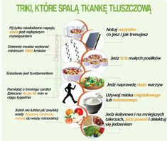 Health Diet, Health Fitness, Dieet Plan, New Recipes, Healthy Recipes, House In Nature, Wellness, Herbalife, Smoothies