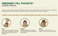 Pill Pockets Chicken 7.9 oz for CapsulesEditorial Review GREENIES PILL POCKETS CANINE TREATS