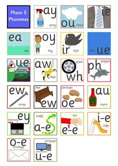Decorative printable mat featuring all of the phase 5 phonemes as outlined in the DFES 'Letters and Sounds' publication. English Teaching Resources, Primary Teaching, Teaching Phonics, Phonics Activities, Phonics Chart, Phonics Flashcards, Phase 5 Phonics, Phonics Sounds, Educational Psychology