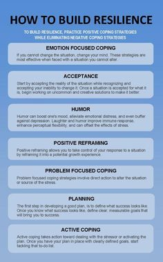 How to build resilience, practice positive coping strategies while eliminating negative coping strategies. Coping strategies improve with experience. Systemisches Coaching, How To Build Resilience, Resilience Quotes, Emotional Resilience, Emotional Intelligence Leadership, Therapy Tools, Cbt Therapy, Anxiety Therapy, Mental Health
