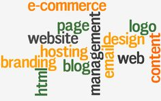 A web wordle