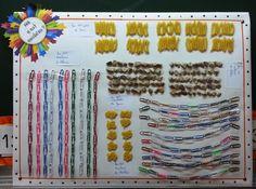 Chaque jour compte - 100ème jour : affiche des collections de 100 objets des élèves