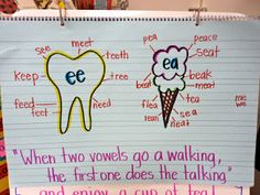 """When two vowels go a walking, the first one does the talking."""