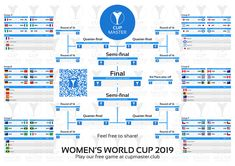 graphic regarding Women's World Cup Bracket Printable called 26 Suitable Game Plan photos inside 2019
