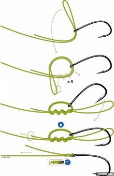 Foto explicativa de cómo realizar un nudo fijo para cerrar collares o pulseras con hilo de pescar.