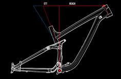 mtb bike training ile ilgili görsel sonucu