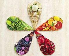"""Puu- ja köögiviljade tarbimisharjumust käsitlevast uuringust """"Fütotoitainete globaalne aruanne"""" selgus, et ligi 87% maailma elanikkonnal jääb pool või kolmandik igapäevasest soovituslikust puu- ja köögiviljade kogusest tarvitamata."""