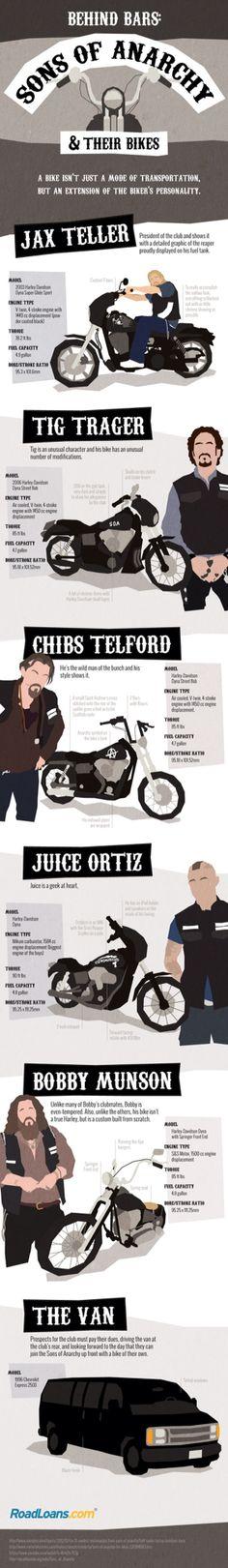 Sabias que moto utilizan los Sons