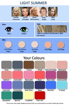 Color complexion chart for women with a light summer skin tone