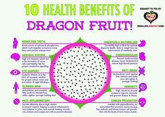 Dragon Fruit!  ☺  ✿