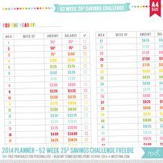 Free printable weekly savings challenge printable