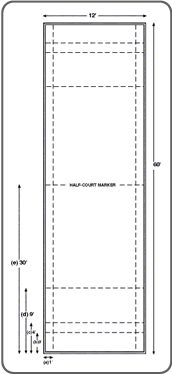 Bocce Ball Court Dimensions Wiki