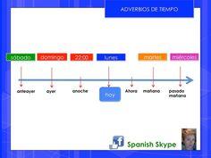 Adverbios de tiempo Spanish Grammar, Spanish Teacher, Spanish Classroom, Teaching Spanish, Adverbs, Prepositions, Spanish Activities, France, Writing Practice