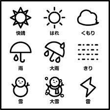 天気 アイコン - Google 検索