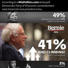 Bernie is rocketing up the polls in more than 1 area!