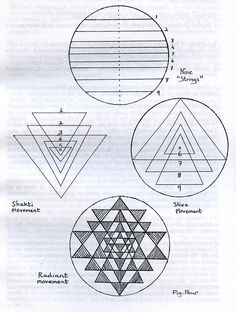 How to draw a Sri yantra.