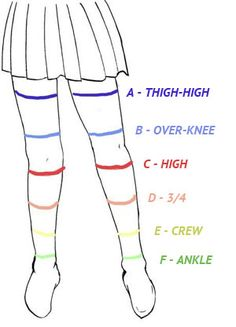 """""""Absolute Territory"""" (zettai ryouiki in Japanese) describes the area of uncovered thigh between the skirt and the stockings that's apparently a total magnet for Male Gaze."""