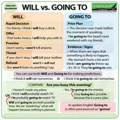 Will vs. Going To More details and examples here: http://www.grammar.cl/Notes/Future_Will_vs_Going.htm